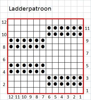 Breischema ladderpatroon