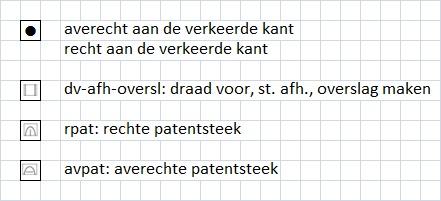 Legenda tweekleurige patentsteek