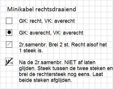 Wol & Co Rechtsdraaiend legenda NL