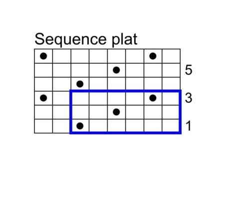 Wol & Co Breischema sequence plat 1