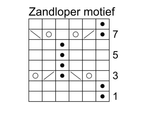 Wol & Co Breischema Zandloper
