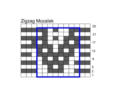 Wol & Co Zigzag breischema