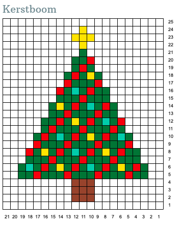 Wol & Co kerstboom-telschema